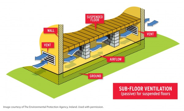Insulating Suspended Timber Floors